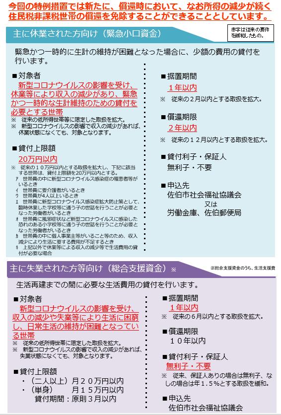 会 貸付 延長 協議 社会 福祉